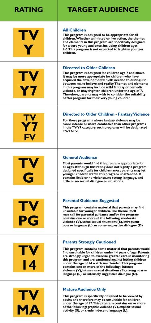 parental-ratings-chart