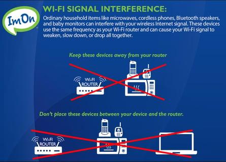 Wi-Fi-Interference